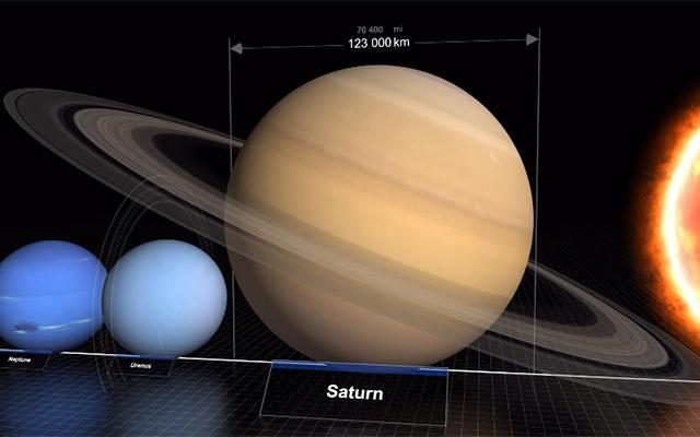 大きい 太陽 星 より