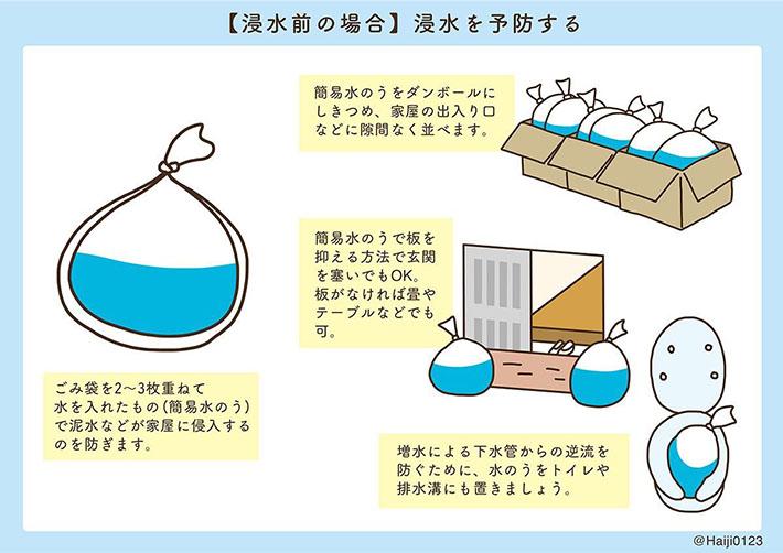 対策 トイレ の 逆流