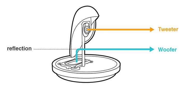 JinGoo LED&スピーカー