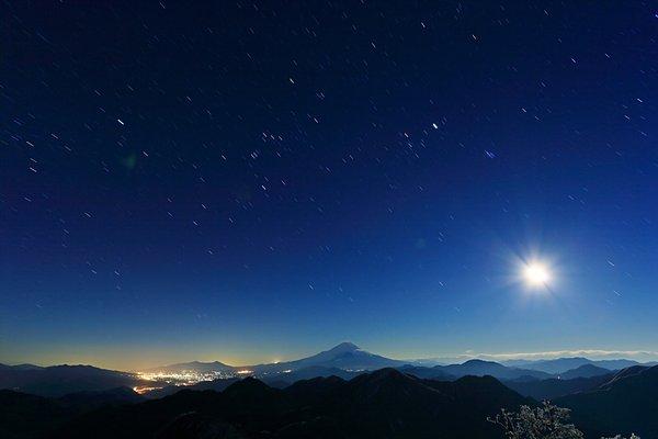 今日の月が、どの星座にあるかに注目