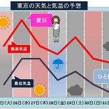 tenki_jp_57141_0.jpg