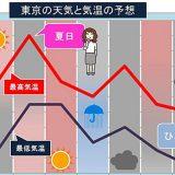 tenki_jp_57141_5